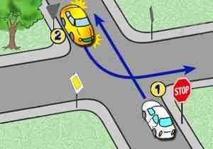 Kursy prawa jazdy
